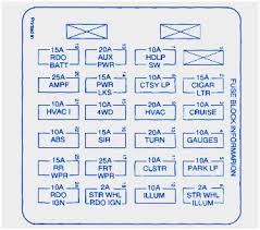 2000 blazer fuse box diagram marvelous 1988 s10 fuel pump relay 2000 blazer fuse box diagram beautiful s10 4 3 1991 fuse box location 30 wiring diagram
