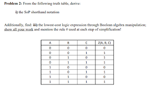 Solved: Problem 2: From The Following Truth Table, Derive ...