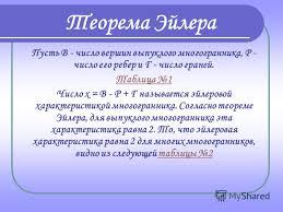 Презентация на тему Теорема Эйлера Правильные многогранники  8 Правильный многогранник