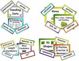 vocab cards with pictures maths vocabulary cards bumper pack