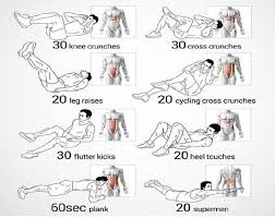 Abs Exercise Chart Ab Workouts Natural Ab Workouts