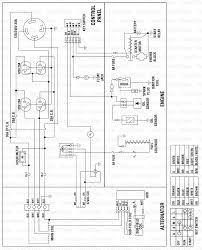 briggs & stratton power 030549 00 briggs & stratton portable Briggs and Stratton Ignition Kill Switch Wiring briggs & stratton power 030549 00 briggs & stratton portable generator, 7,500 watt wiring schematic (311488ws) diagram and parts list partstree com