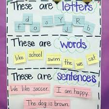 List Of Anchor Chart Kindergarten Letters Images And Anchor
