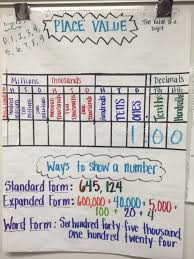 Every Math Minute Counts