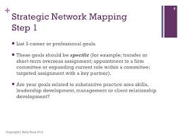 Professional Goals List Reputation Career Goals Business Development