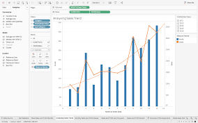 Distribution Chart Tableau Tableau For Beginners Data Visualisation Made Easy