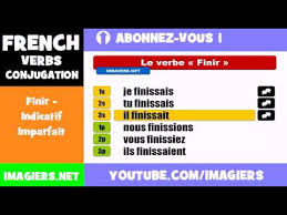 French Verb Chart Faire Conjugate Regular Verbs In Limparfait Imperfect Tense