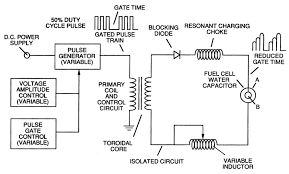 1997 chevy s10 wiring diagram on 1997 images free download wiring 1992 Chevy S10 Wiring Diagram stanley meyer water fuel cell 1997 s10 blower wiring diagram 1992 chevy s10 wiring diagram 1993 chevy s10 wiring diagram