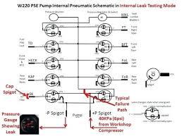 2000 mercedes s430 fuse diagram fuse diagram wiring diagram fuse box 2000 mercedes s430 fuse diagram fuse diagram wiring diagram fuse