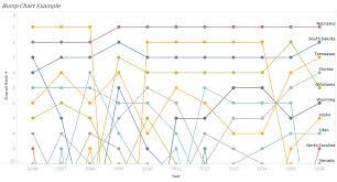 How To Make Curvy Bump Charts On Tableau The Data School