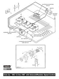 basic ford hot rod wiring diagram car and truck tech stunning how hot rod wiring a detailed how-to guide at Hot Rod Wiring Diagram Download