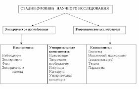 Услуги Магистерская диссертация Магистерская диссертация