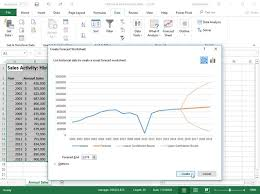 How To Make A Forecast Chart In Excel How To Create Forecast Worksheets In Excel 2019 Dummies