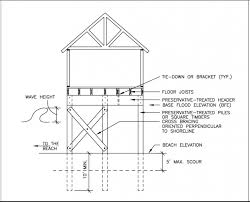 structural design of foundations for