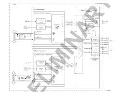 pci express wiring diagram auto electrical wiring diagram pci express wiring diagram 2000 elantra radio wiring