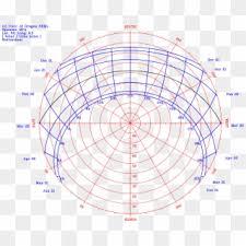 Sun Path Chart Free Sun Path Png Transparent Images Pikpng