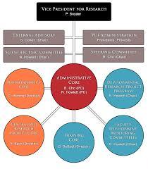 Tide Chart Warwick Ri Ri Inbre Team Rhode Island Idea Network Of Biomedical