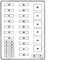 2004 f350 fuse box diagram new 2004 ford f350 fuse box diagram 2004 ford super duty fuse diagram 2004 f350 fuse box diagram new 2004 ford f350 fuse box diagram