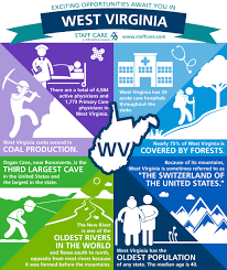 crna job alert locum tenens crna job opportunities in west click share get a full size version of our west virginia locum tenens infographic here