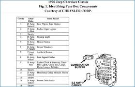 1996 jeep grand cherokee laredo wiring diagram bestharleylinks info 96 jeep grand cherokee fuse panel diagram at 1996 Jeep Grand Cherokee Fuse Box Diagram