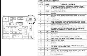 i have a 1993 lincoln town car executive my digital dash and radio 91 Lincoln Town Car Fuse Box Diagram 2001 Lincoln Town Car Fuse Diagram #41