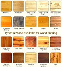 types of hardwood for furniture. Different Types Of Hardwood For Furniture