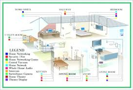 home audio wiring diagram home audio wiring diagram car stereo home audio wiring diagram whole house audio wiring diagram in addition to electrical wiring powered subwoofer home audio wiring diagram