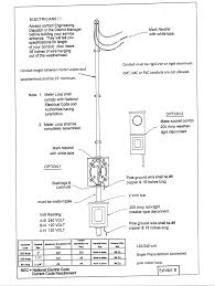 wiring specifications inspection and meter installation wiring specifications inspection and meter installation procedures for residential customers served by southwest arkansas el