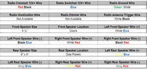 1993 mitsubishi 3000gt radio wiring diagram images mitsubishi 3000gt radio wiring diagram car image