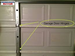 Why my garage door makes loud noise every time I use it?
