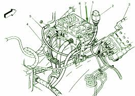 wiring diagram for chevy wiring diagrams 2002 chevrolet impala 3 8l fi ohv 6cyl repair s wiring 2001 chevy impala radio wire colors diagram source