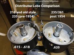 hei for your 216 235 261 after doing this on various distributors it was discovered that there are two distinct types of distributor lobes depending on the engine year