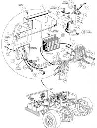 48v club car battery wiring diagram 2008 club car precedent wiring 48 volt club car wiring