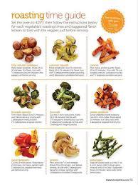 Veggie Roasting Time Chart Food Veggie Recipes Healthy