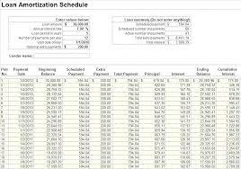 5 Year Amortization Schedule Excel Car Loan Calculator Excel Amortization Schedule In Template