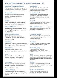 executive business plan template business plan executive summary example business plan template