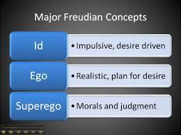 psychoanalytic criticism  psychoanalytic criticism