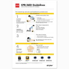 Physio Control Aed Cpr Guidelines Reference Poster