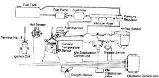 vw 1 8 t engine diagram new photographs volkswagen golf mk3 fuse vw 1 8 t engine diagram new photographs volkswagen golf mk3 fuse box diagram of vw related post