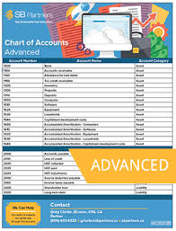 Chart Of Accounts For Technology Company Meetup 79 Cooler Than Cool Your Chart Of Accounts