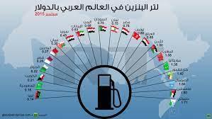 سعر البنزين في ليبيا الأرخص عربيا - RT Arabic