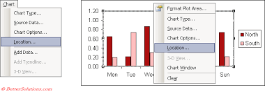 Location Chart Excel Charts Chart Location