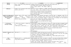 Nurses Notes Dar Sample Sample Web M