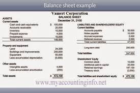 basic balance sheet 3 bp blogspot com scvbxh9lxi0 vsxn0kkaqmi aaaaaaa