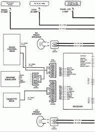 1993 corvette wiring diagram wiring diagram basic 93 corvette wiring diagram wiring diagramswiring diagram for 1992 chevy 1500 radio wiring diagram used 93
