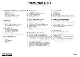 A List Of Skills For Resume Joefitnessstore Com