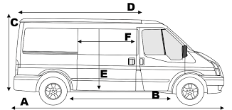 ford transit mk7 short wheelbase