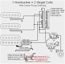 67 marvelous gallery of stratocaster 5 way switch diagram flow stratocaster 5 way switch diagram astonishing fender stratocaster hss wiring diagram bestharleylinksfo of 67 marvelous