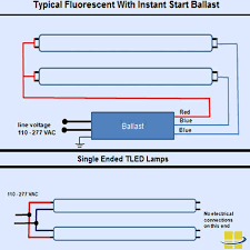 Wiring Fluorescent Lights To Led Led Fluorescent Tube Wiring Diagram Led Fluorescent Led