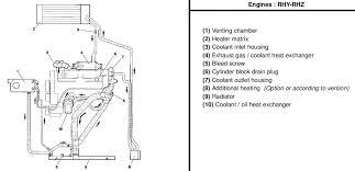 cooling system p 407 2 0hdi cooling system p 407 2 0hdi cooling jpg